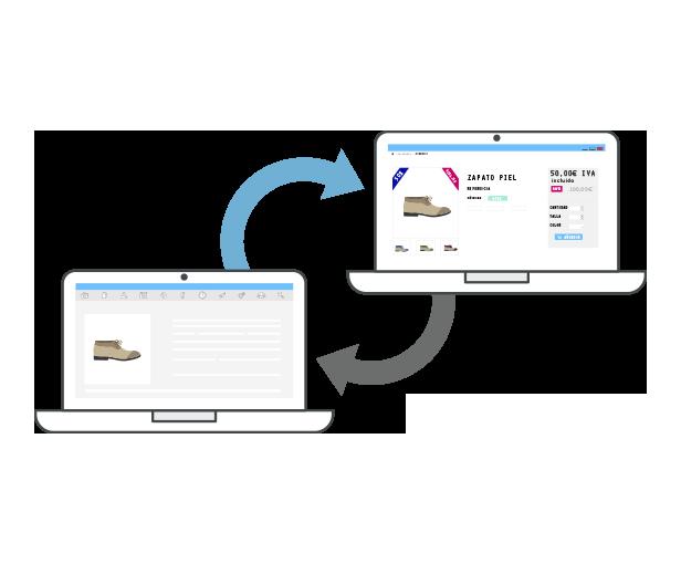 Sincronización bidireccional con la integración de ERP y Tienda Online PrestaShop