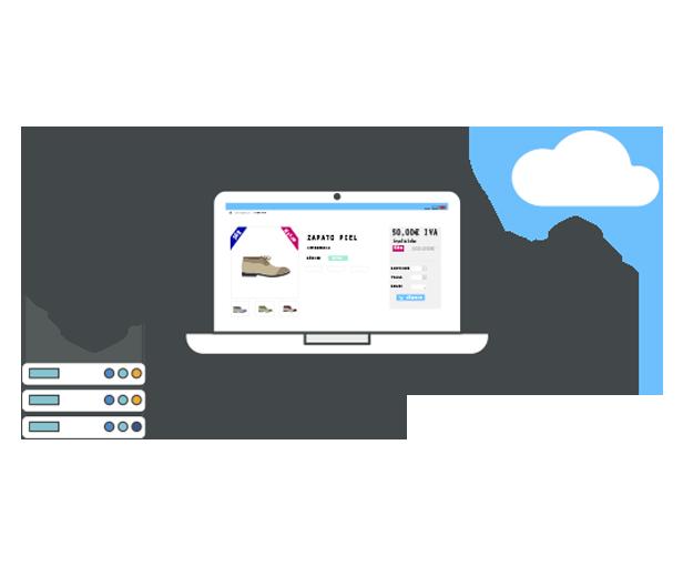 Solución estructurada para integrar ERP y tienda online PrestaShop